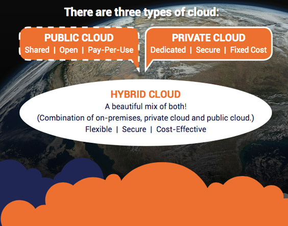 Cloud-Infographic Telehouse