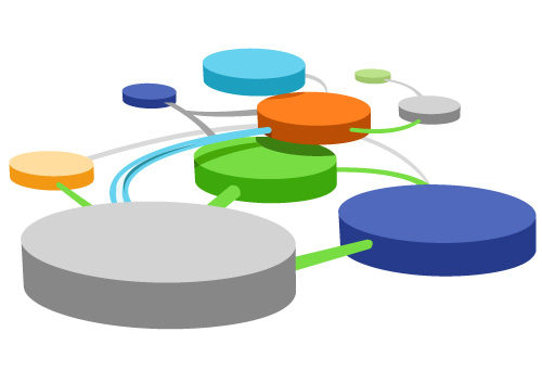 PaaS-concept diagram