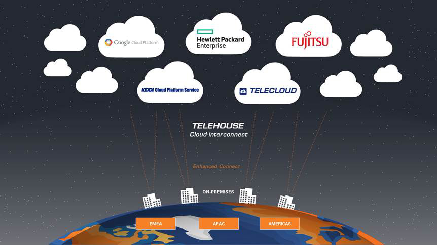 Telehouse-Cloud-Interconnect