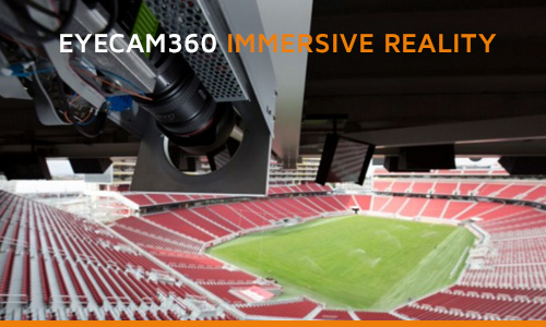 Eyecam360 : Immersive Reality at the Super Bowl