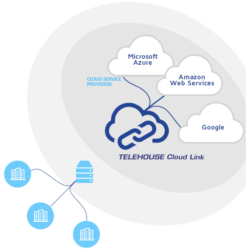 Cloud-Link-Diagram