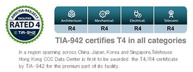 TIA-942-Certification-Telehouse-HK